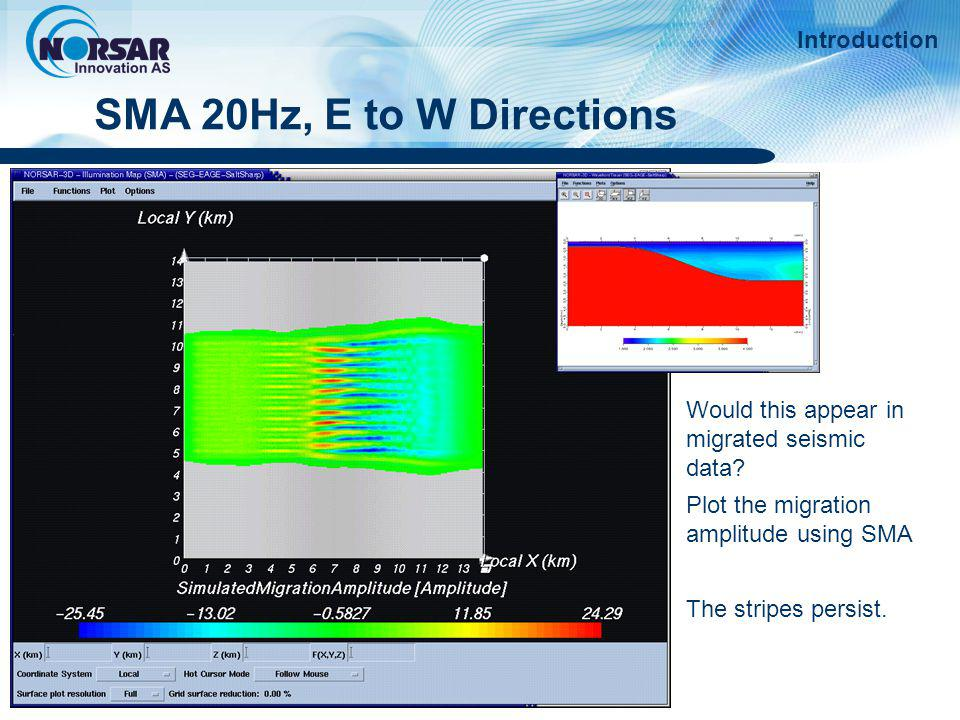 SMA 20Hz, E to W Directions Introduction