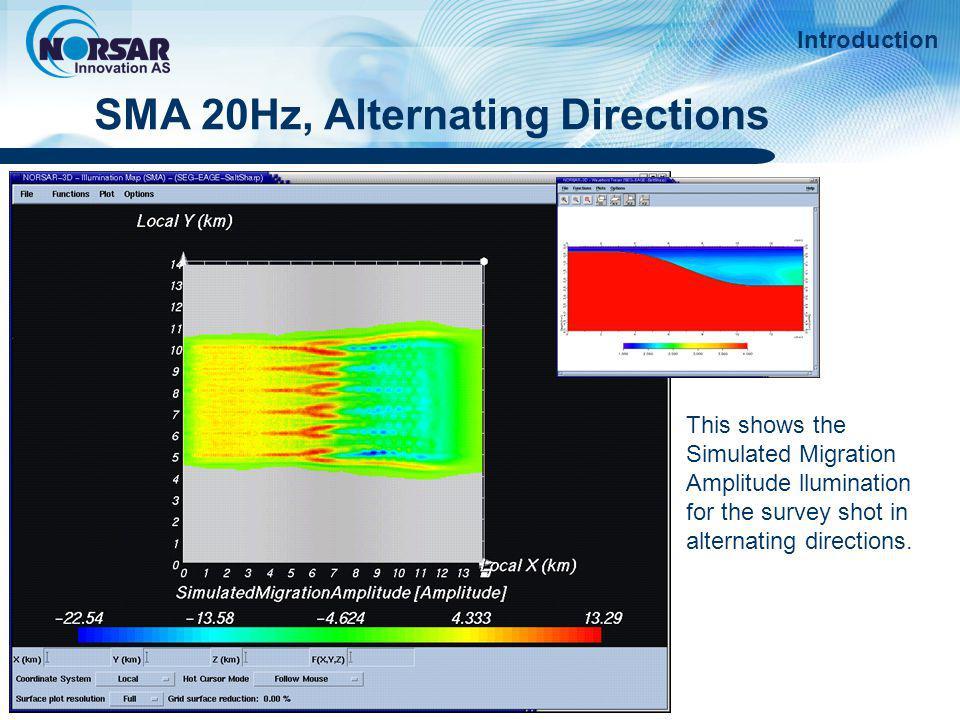 SMA 20Hz, Alternating Directions