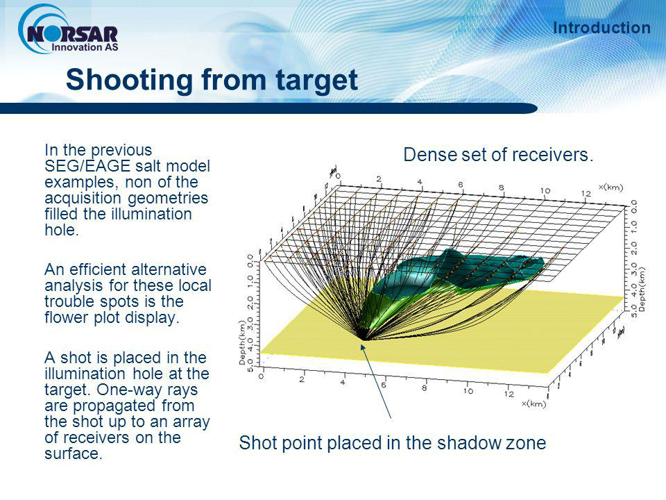 Shot point placed in the shadow zone