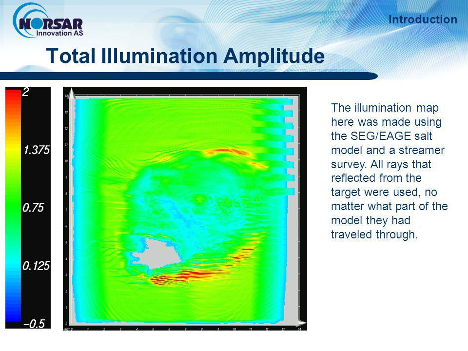 Total Illumination Amplitude