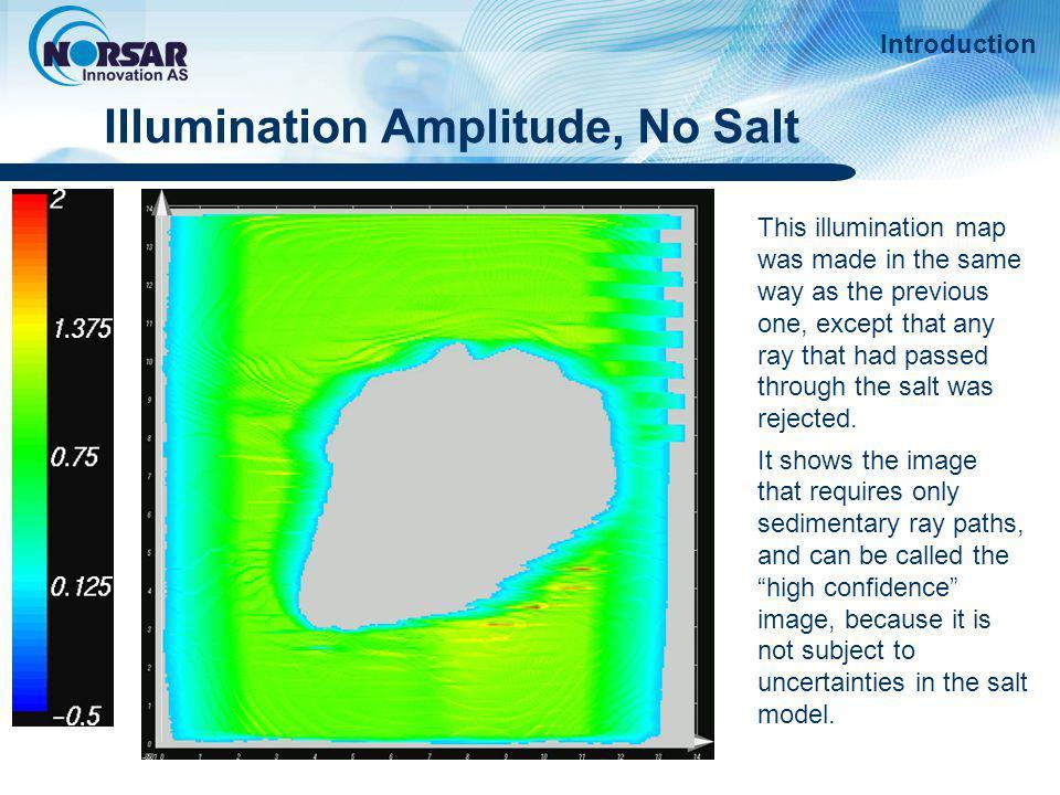 Illumination Amplitude, No Salt