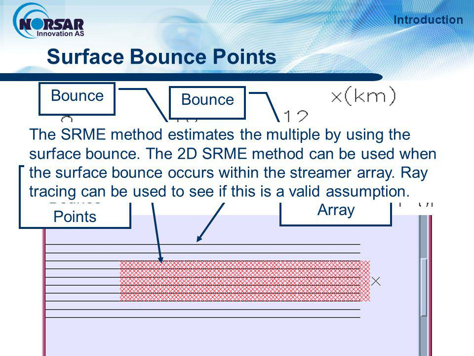 Surface Bounce Points Bounce Bounce