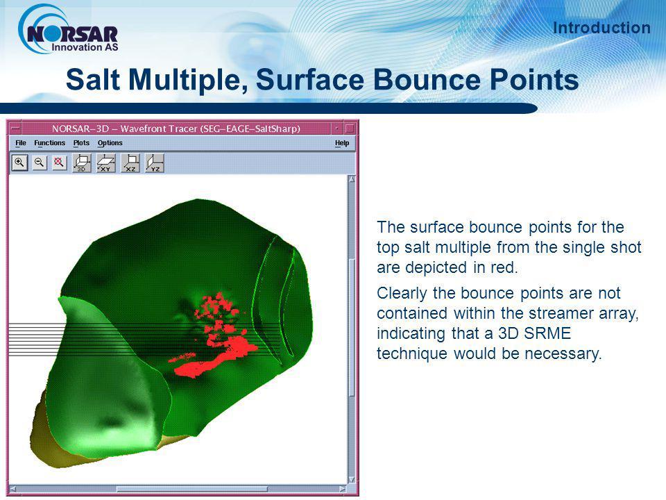 Salt Multiple, Surface Bounce Points