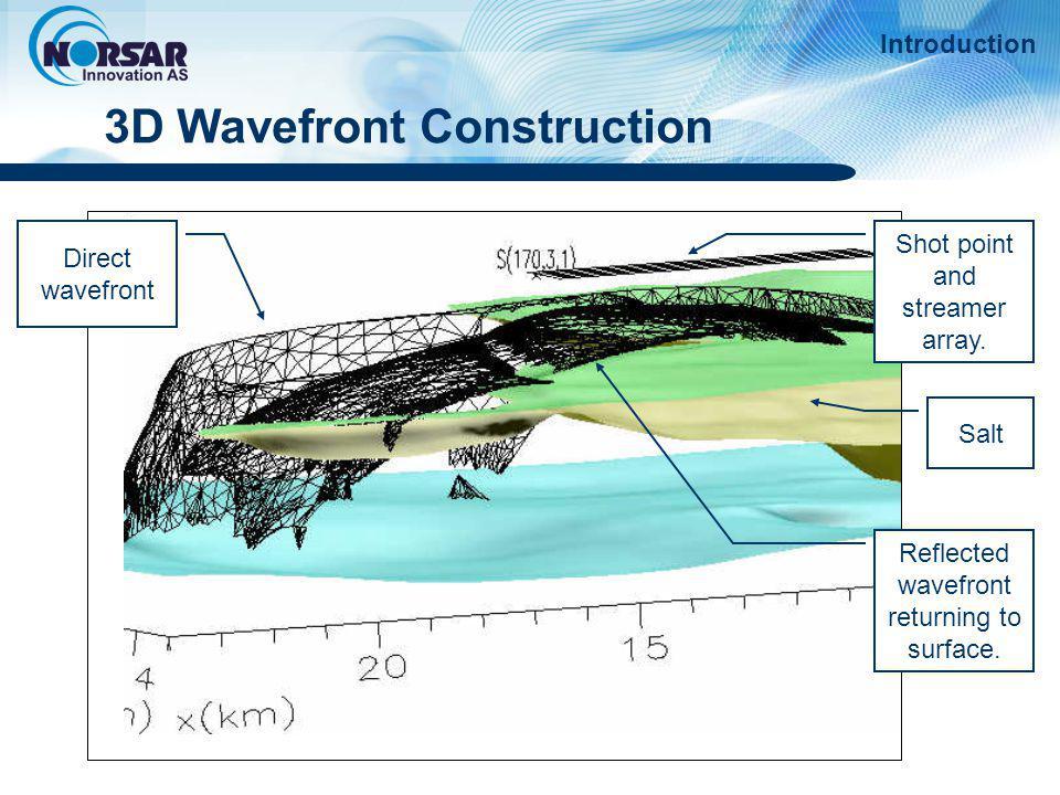 3D Wavefront Construction