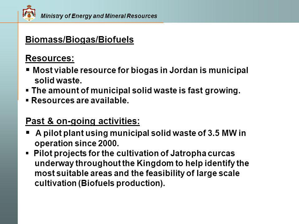 Most viable resource for biogas in Jordan is municipal