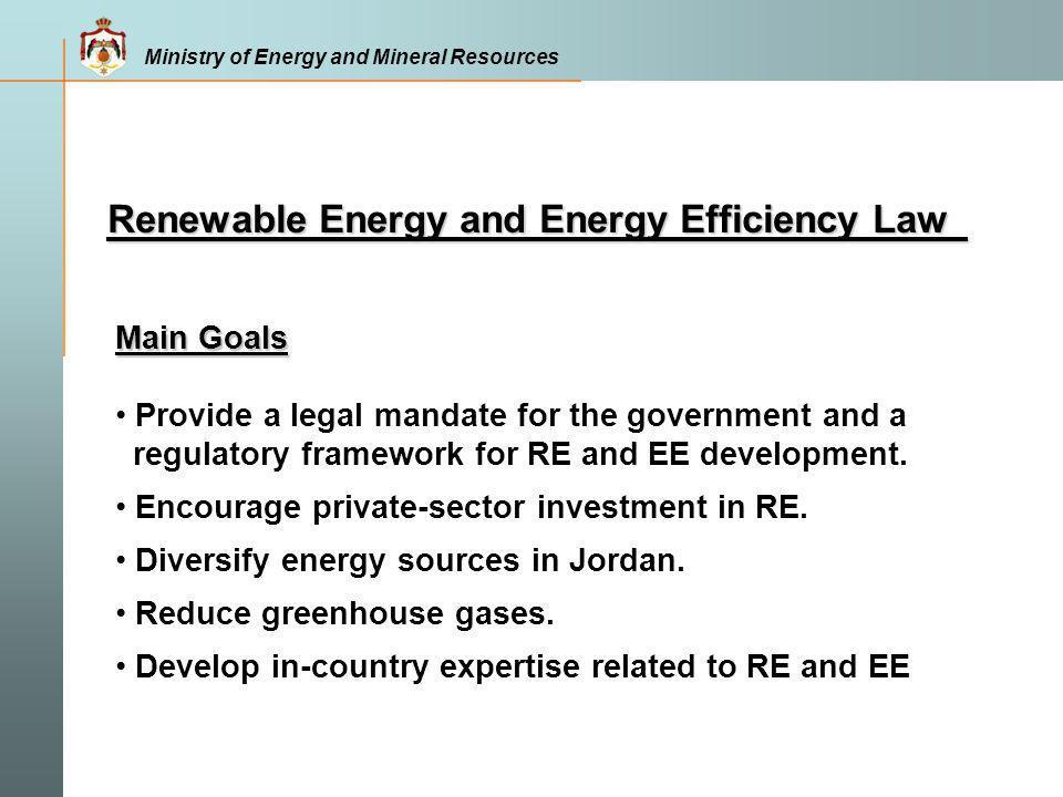 Renewable Energy and Energy Efficiency Law