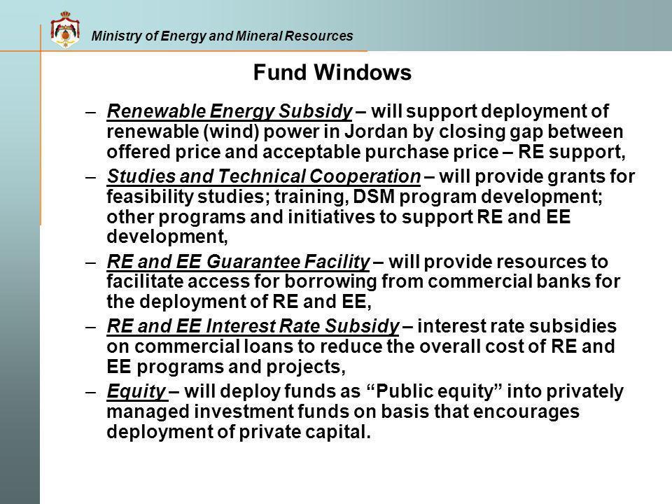 Fund Windows