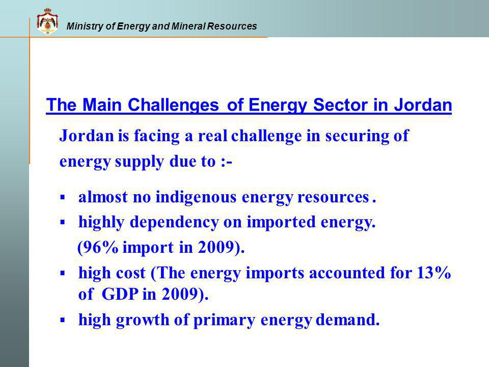 The Main Challenges of Energy Sector in Jordan