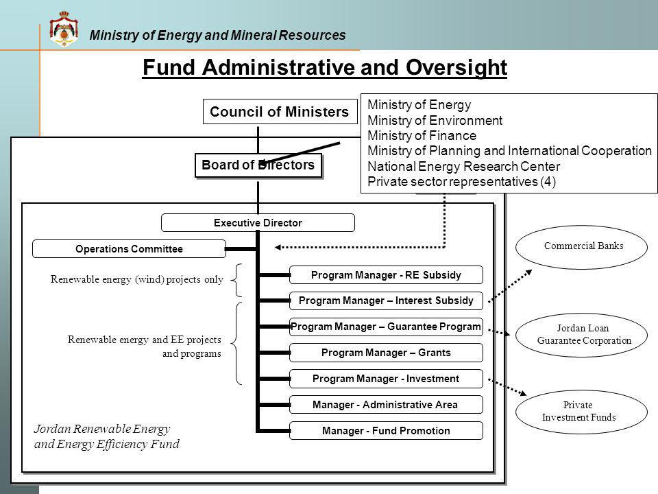 Fund Administrative and Oversight