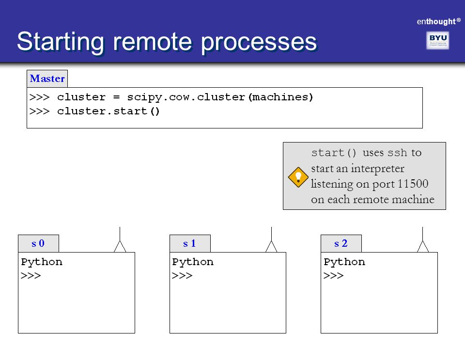 Starting remote processes