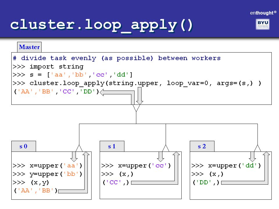 cluster.loop_apply()