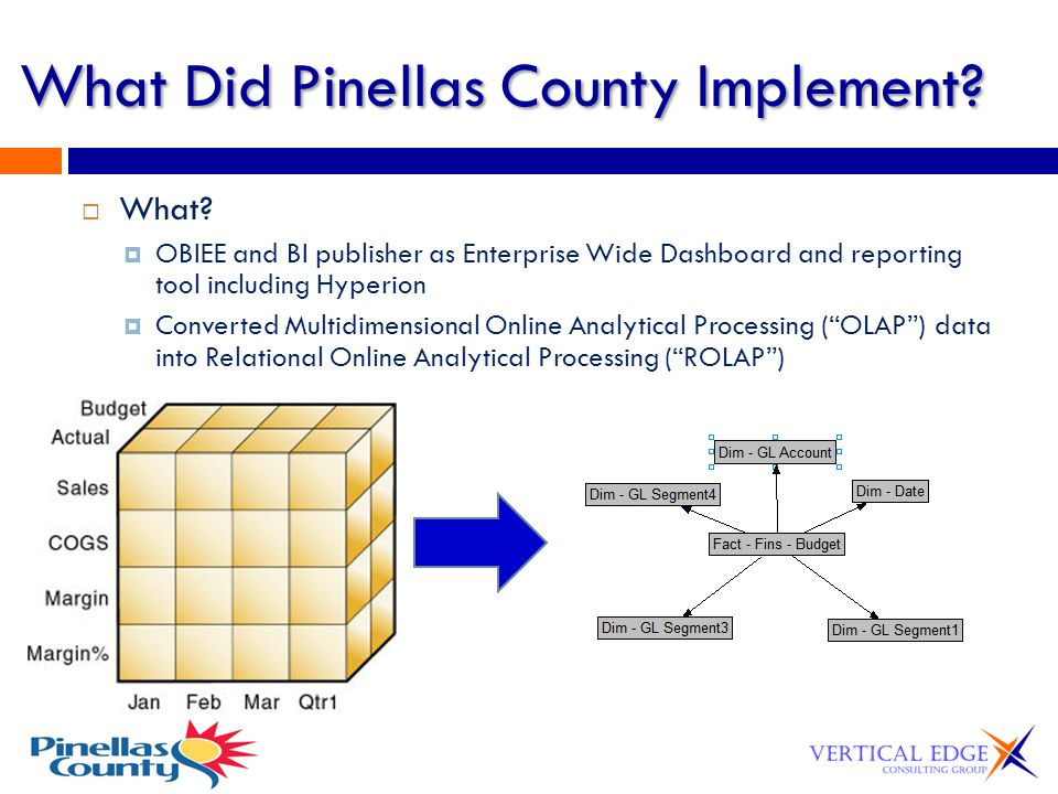 What Did Pinellas County Implement