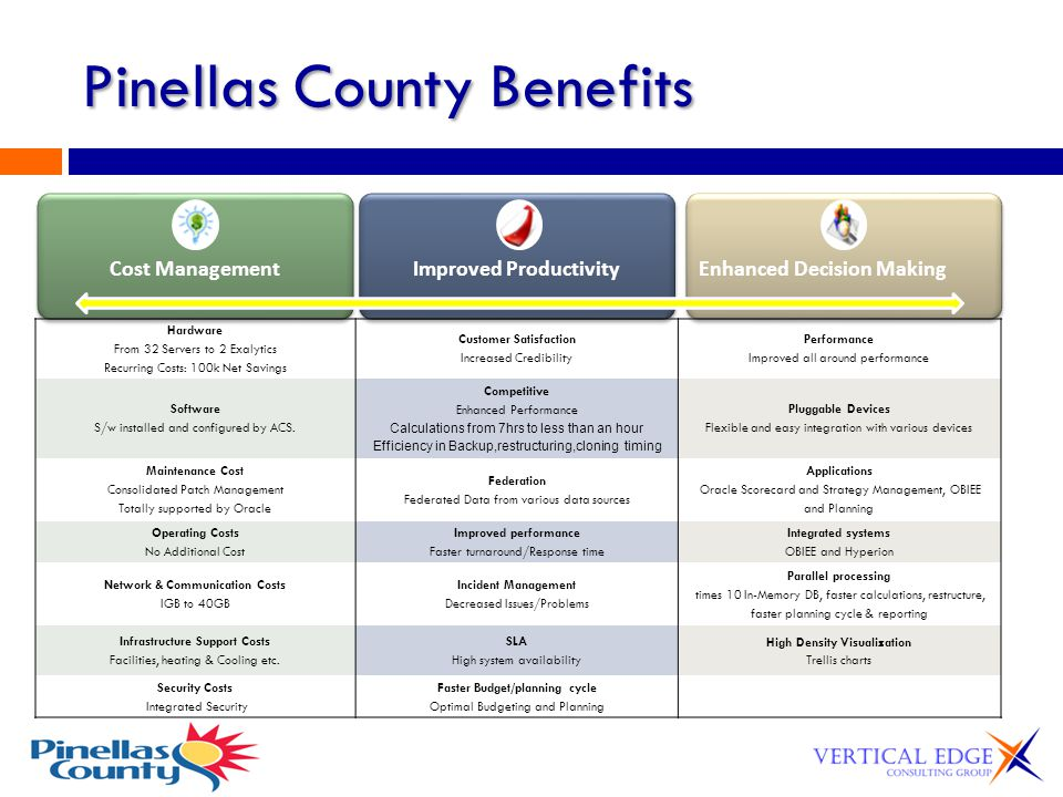 Pinellas County Benefits