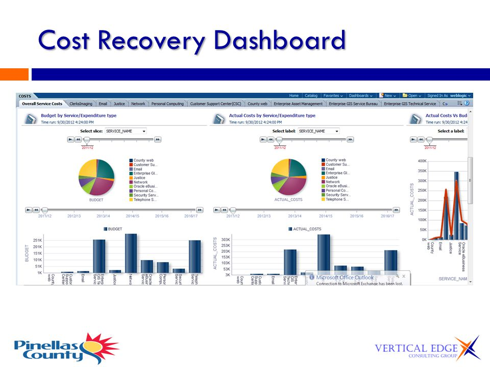 Cost Recovery Dashboard