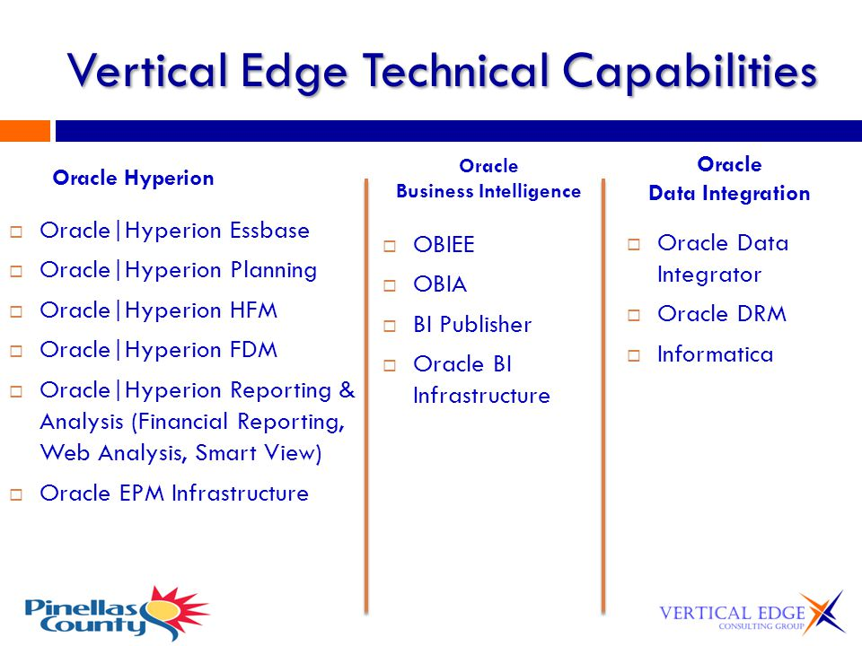 Vertical Edge Technical Capabilities
