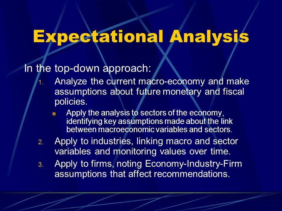 Expectational Analysis
