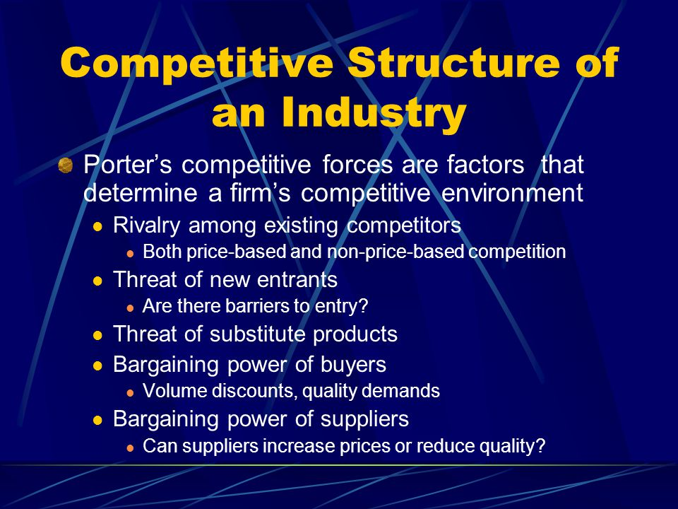 Competitive Structure of an Industry