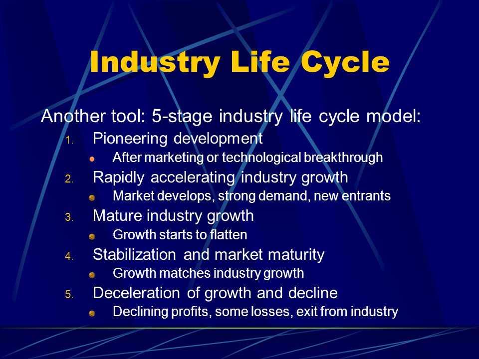 Industry Life Cycle Another tool: 5-stage industry life cycle model: