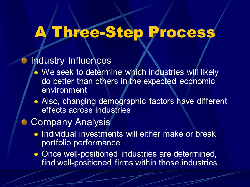 A Three-Step Process Industry Influences Company Analysis