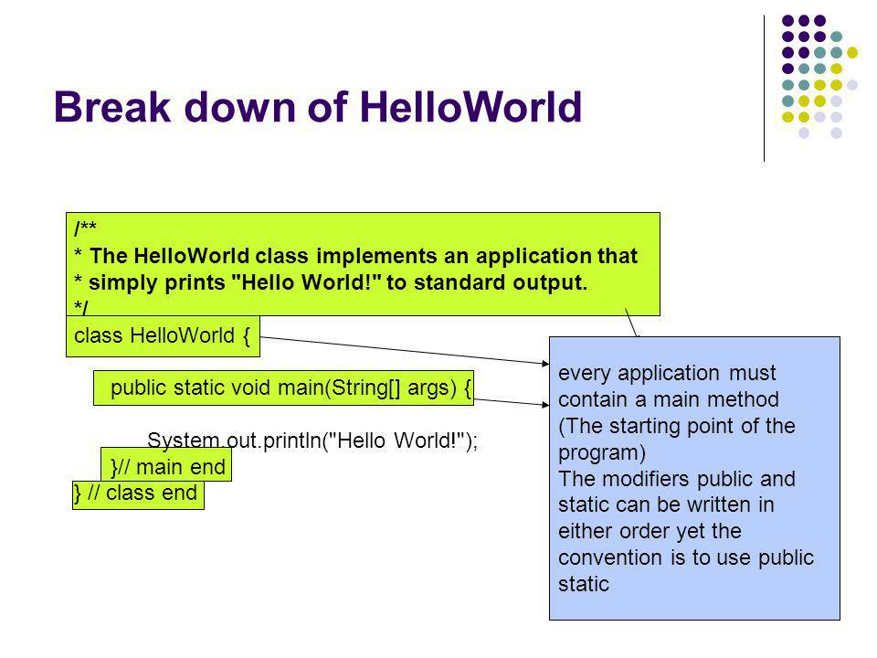 Break down of HelloWorld
