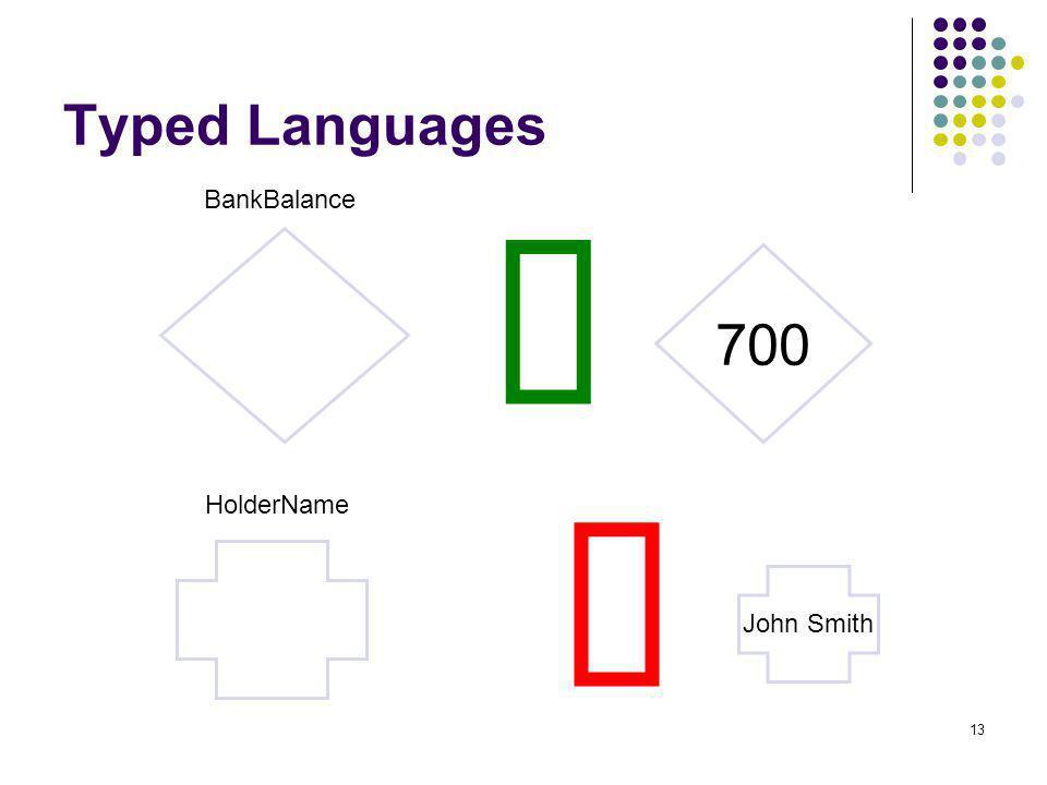 Typed Languages BankBalance ü 700 û HolderName John Smith