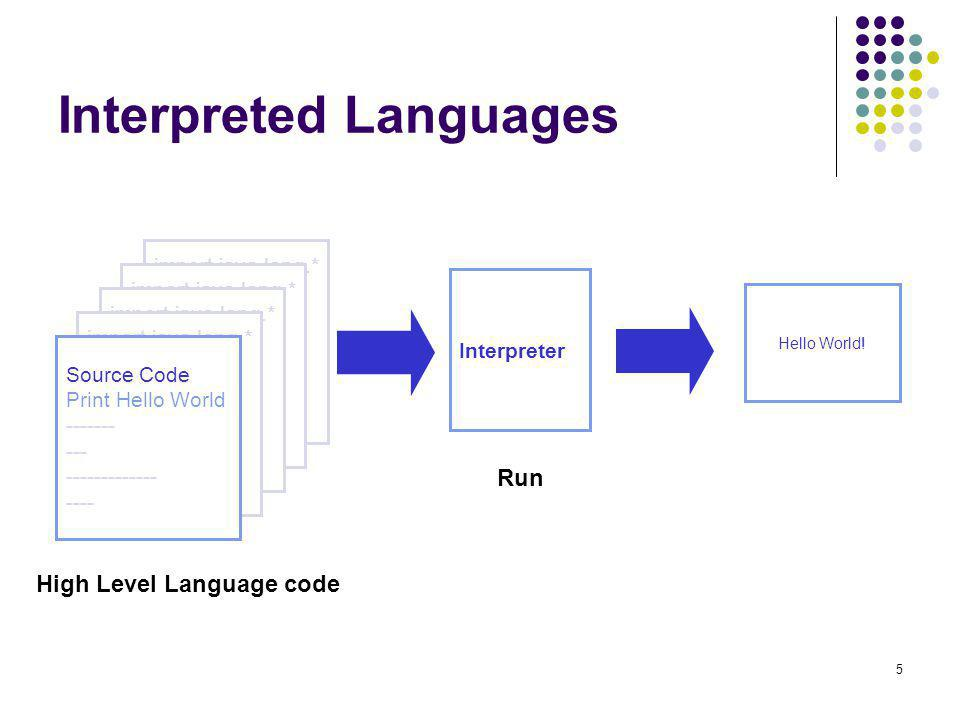 Interpreted Languages