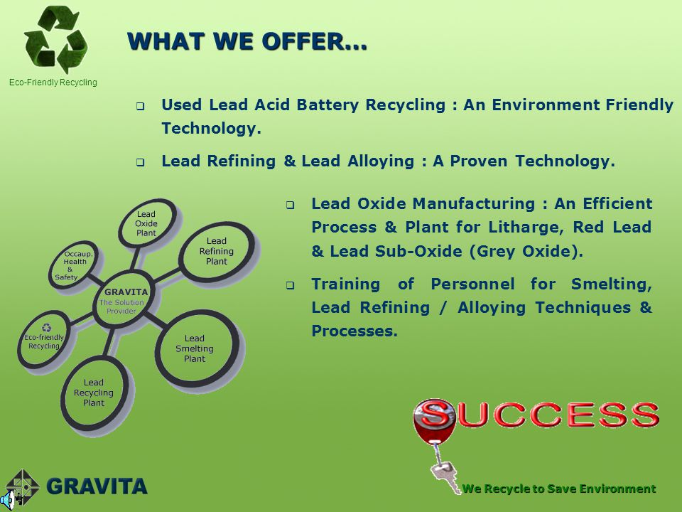WHAT WE OFFER… Used Lead Acid Battery Recycling : An Environment Friendly Technology. Lead Refining & Lead Alloying : A Proven Technology.