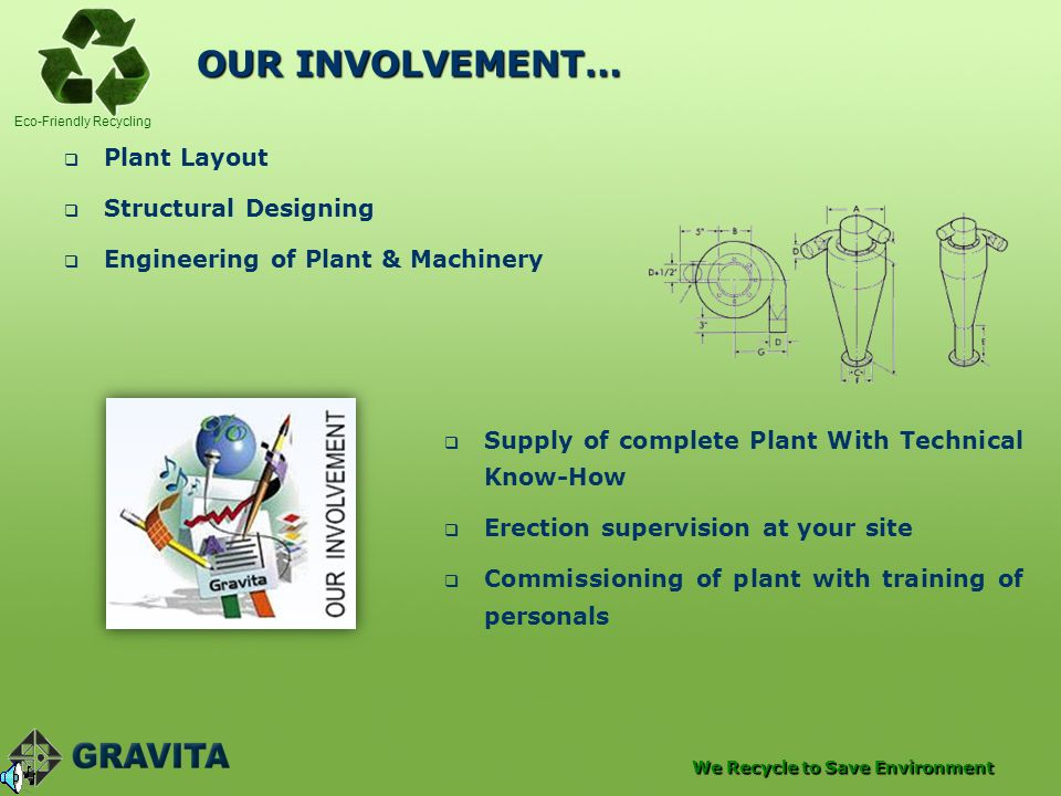 OUR INVOLVEMENT… Plant Layout Structural Designing
