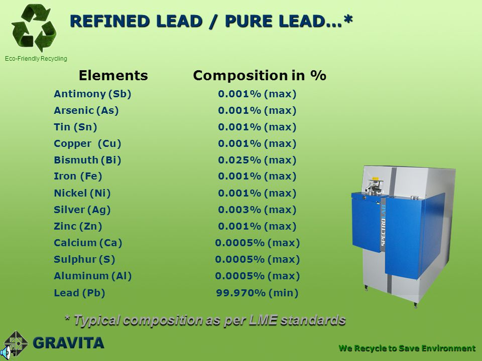 REFINED LEAD / PURE LEAD…*