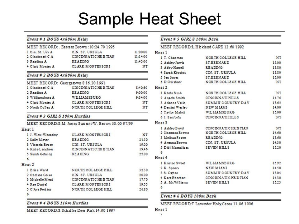 Sample Heat Sheet