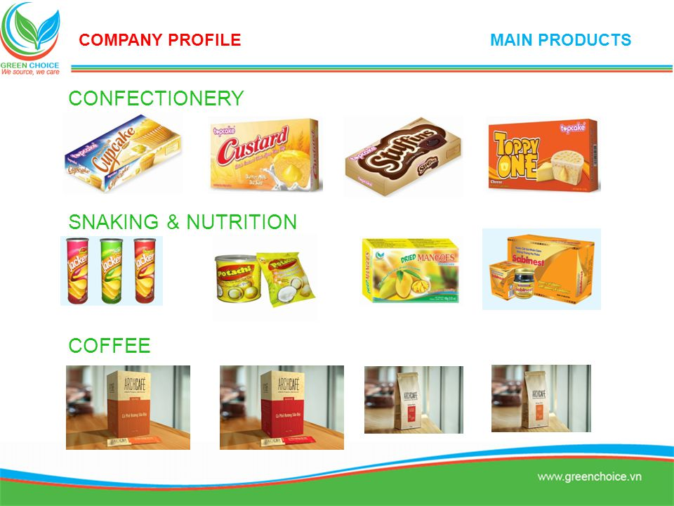 COMPANY PROFILE MAIN PRODUCTS CONFECTIONERY SNAKING & NUTRITION COFFEE