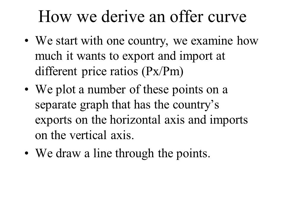 How we derive an offer curve
