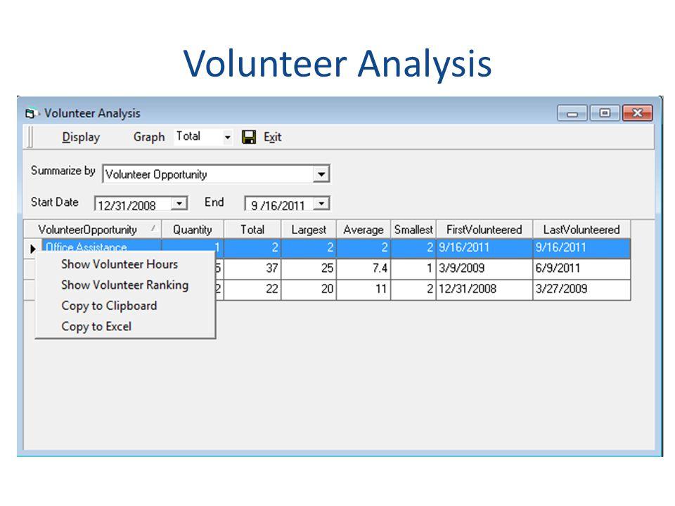 Volunteer Analysis