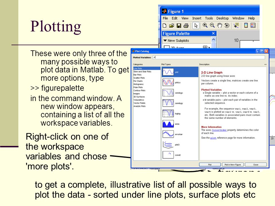 Right-click on one of the workspace variables and chose more plots .