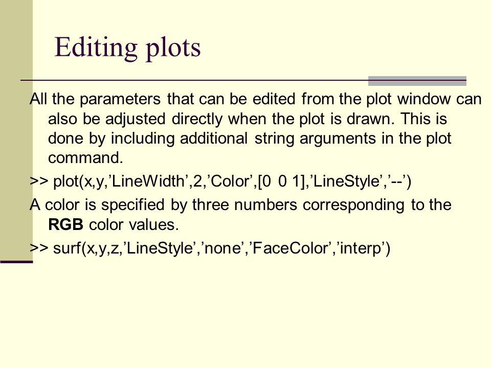 Editing plots