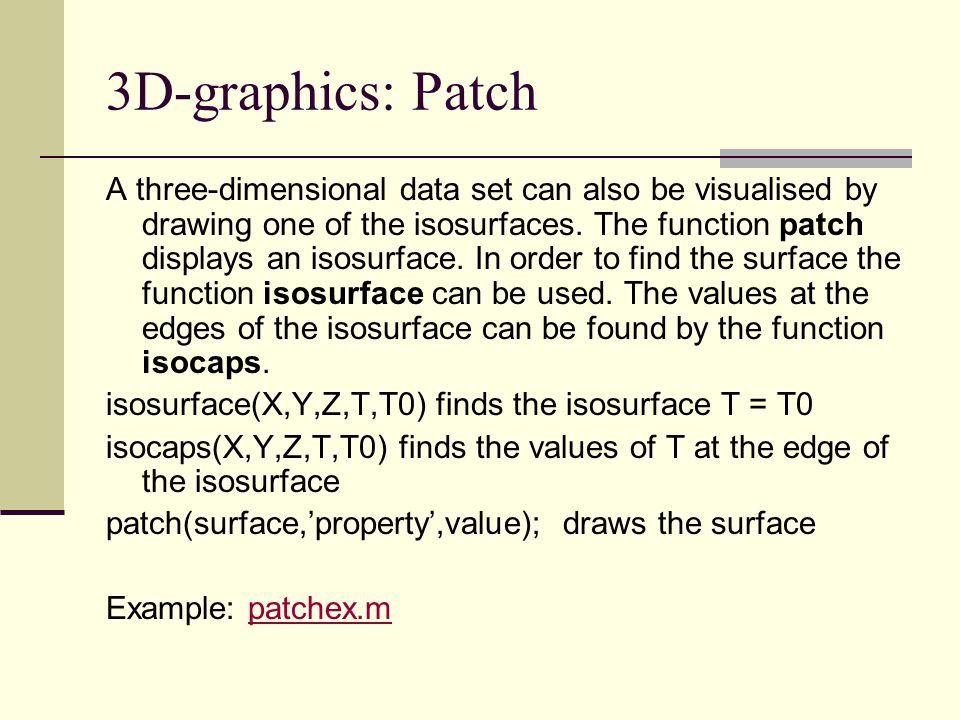 3D-graphics: Patch