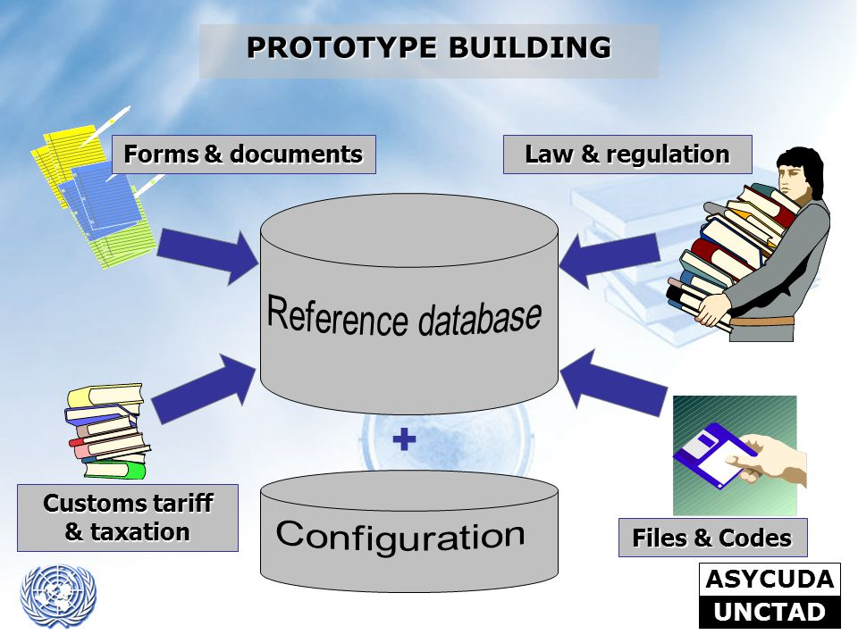 + PROTOTYPE BUILDING Reference database Configuration