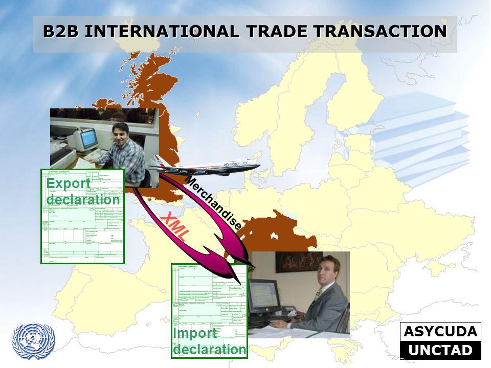 B2B INTERNATIONAL TRADE TRANSACTION