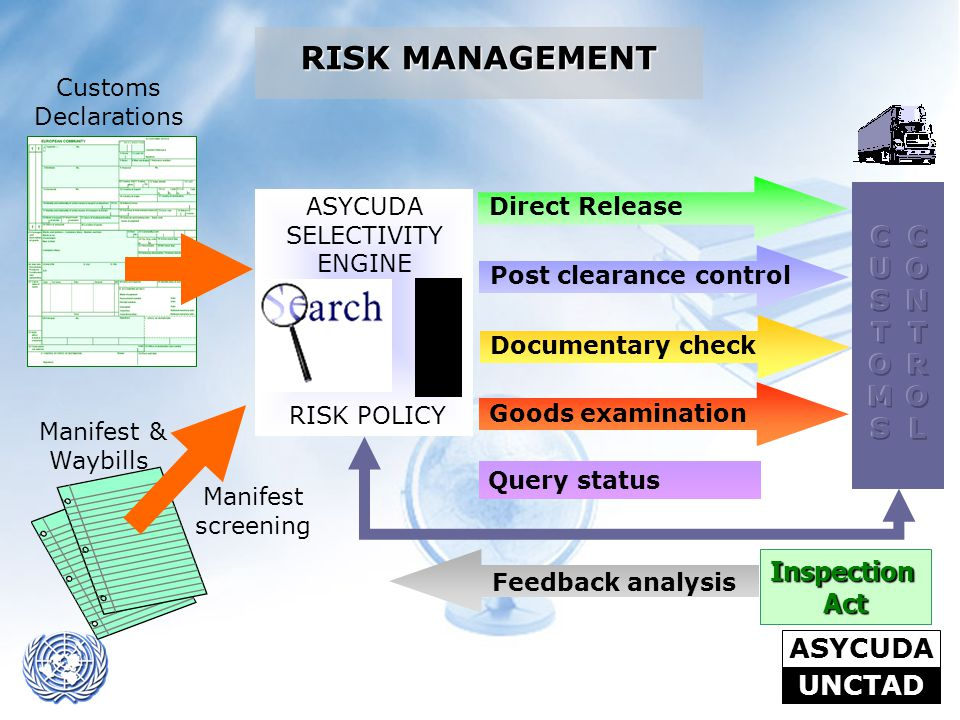 RISK MANAGEMENT CUSTOMS CONTROL Inspection Act Customs Declarations