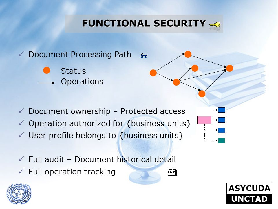 FUNCTIONAL SECURITY Document Processing Path Status