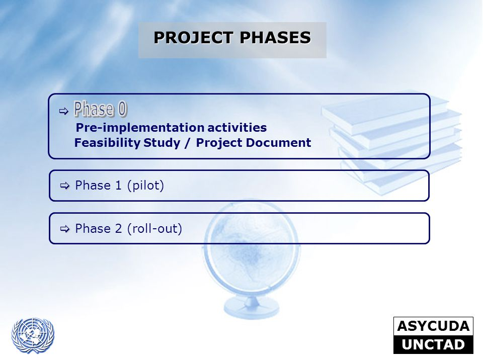 PROJECT PHASES Phase 0 Pre-implementation activities Phase 1 (pilot)