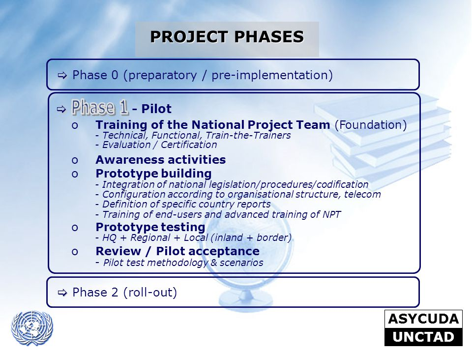 PROJECT PHASES Phase 1 Phase 0 (preparatory / pre-implementation)