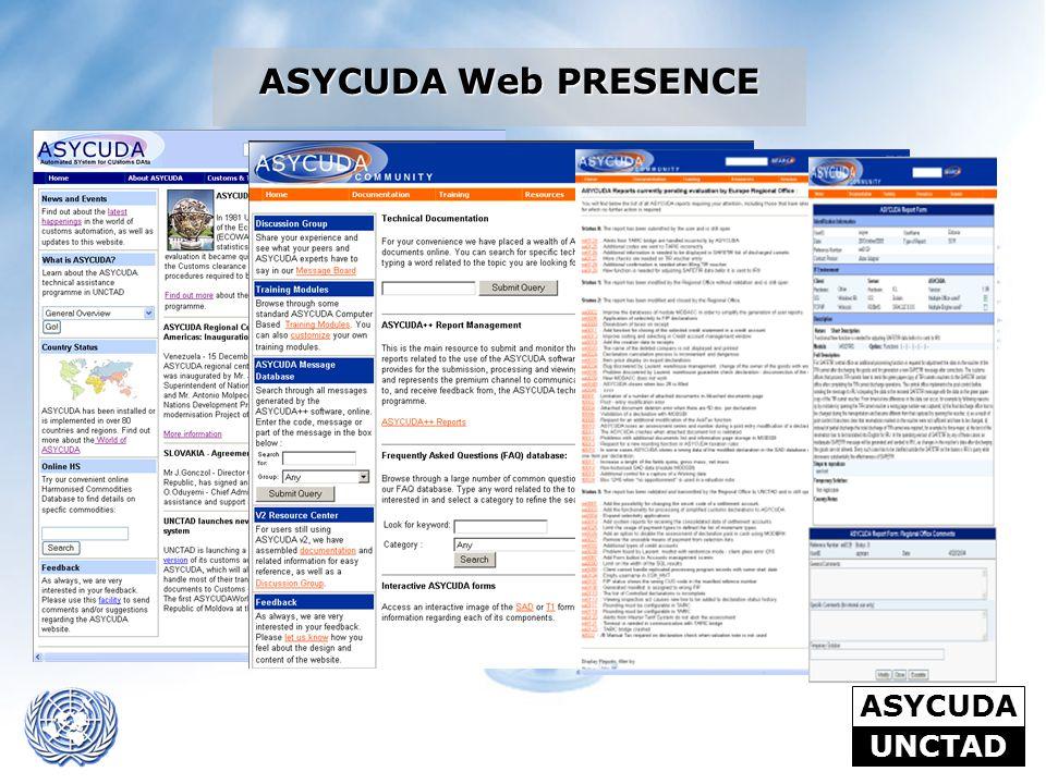 ASYCUDA Web PRESENCE