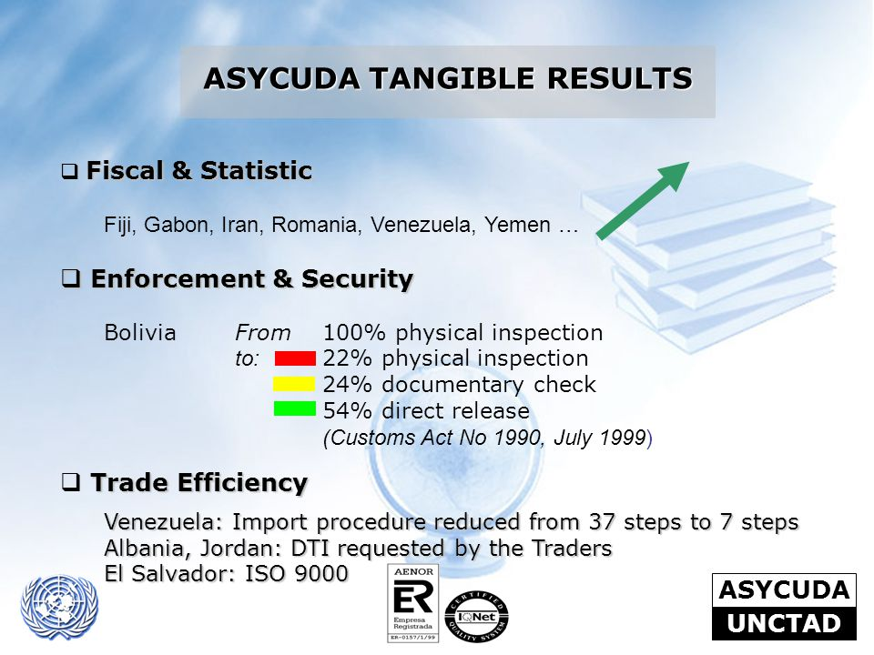 ASYCUDA TANGIBLE RESULTS