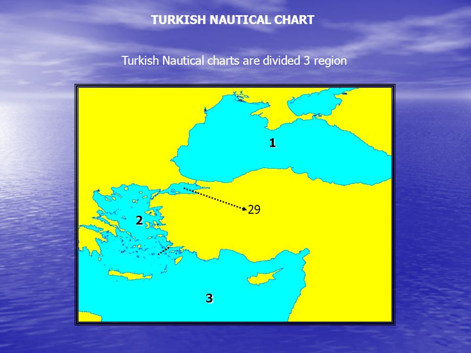 TURKISH NAUTICAL CHART