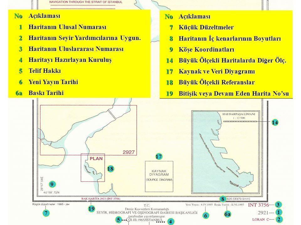 Haritanın Ulusal Numarası 2 Haritanın Seyir Yardımcılarına Uygun. 3