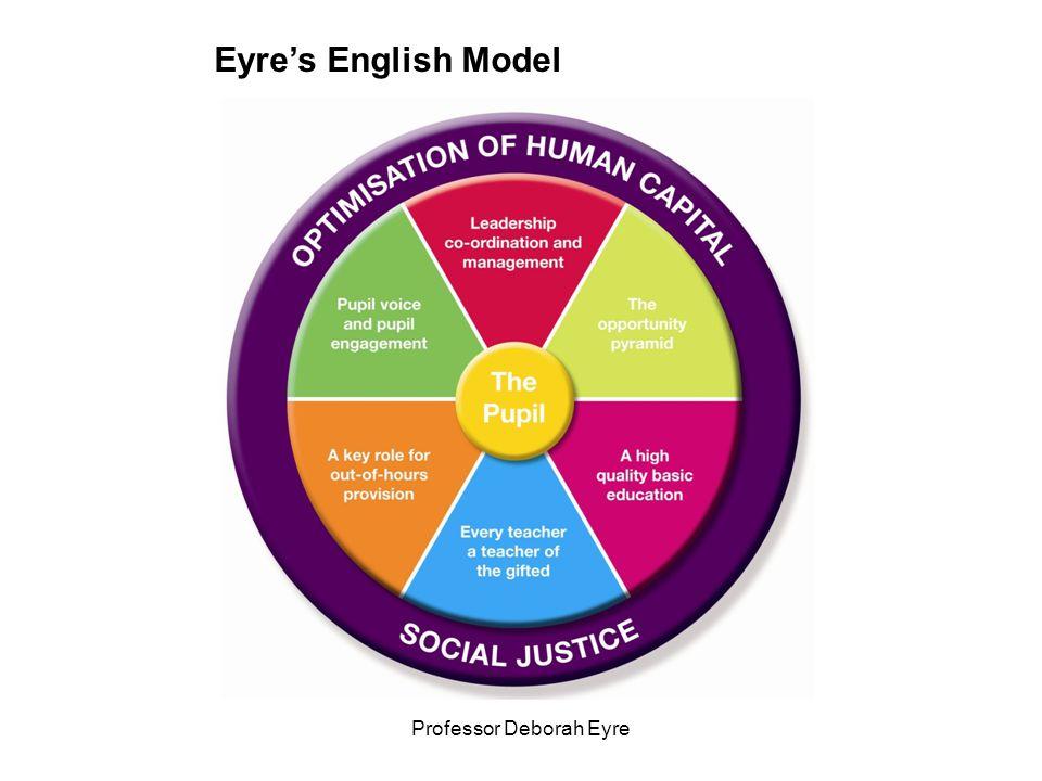 Professor Deborah Eyre
