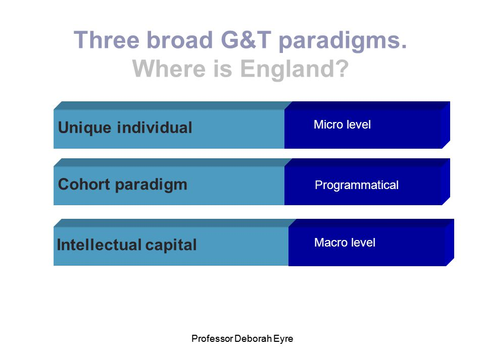 Three broad G&T paradigms. Where is England