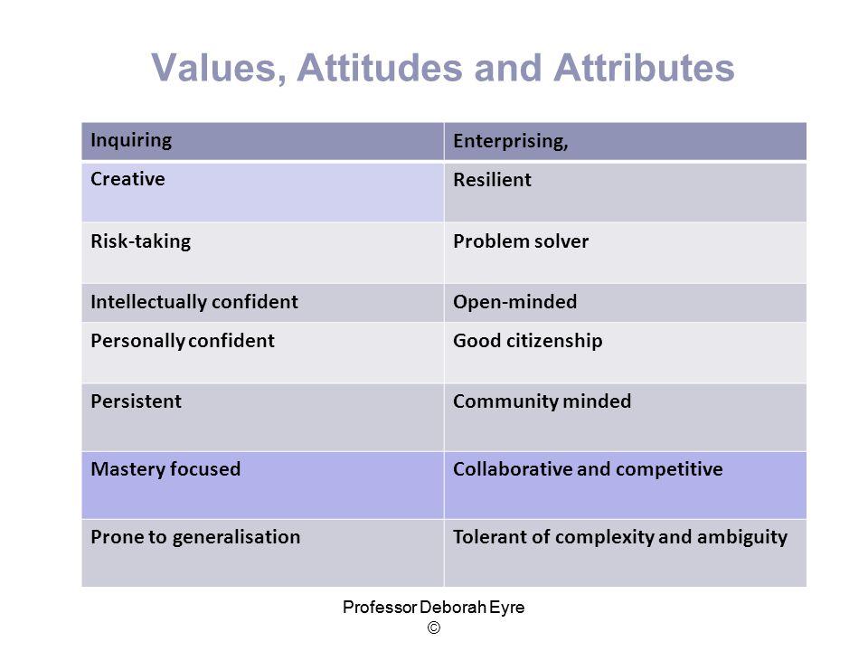 Values, Attitudes and Attributes