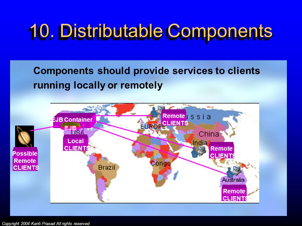 10. Distributable Components